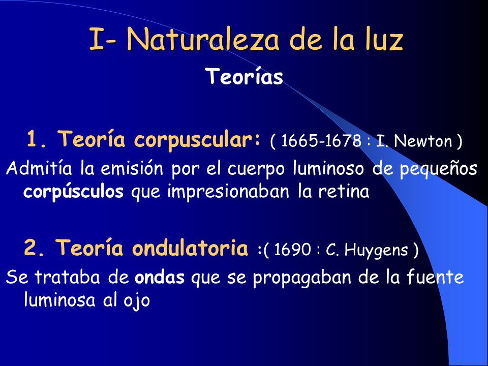 I- Naturaleza de la luz Teorías 1. Teoría corpuscular: ( 1665-1678 : I. Newton ) Admitía la emisión por el cuerpo luminoso de pequeños corpúsculos que
