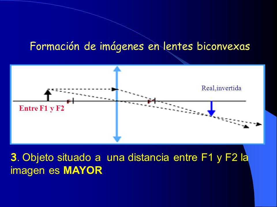 Formación de imágenes en lentes biconvexas 3. Objeto situado a una distancia entre F1 y F2 la imagen es MAYOR Entre F1 y F2 Real,invertida