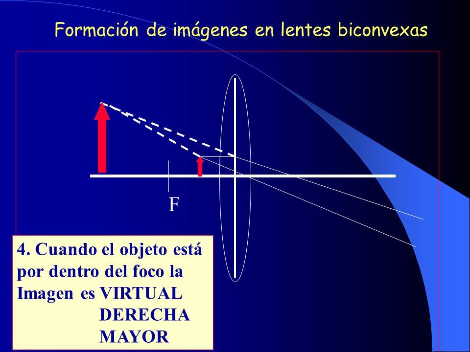 F 4. Cuando el objeto está por dentro del foco la Imagen es VIRTUAL DERECHA MAYOR Formación de imágenes en lentes biconvexas