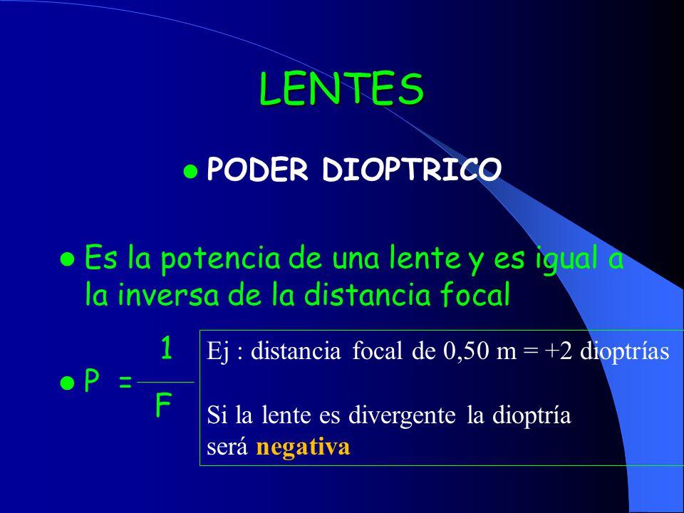 LENTES PODER DIOPTRICO Es la potencia de una lente y es igual a la inversa de la distancia focal P = 1 F Ej : distancia focal de 0,50 m = +2 dioptrías Si la lente es divergente la dioptría será negativa