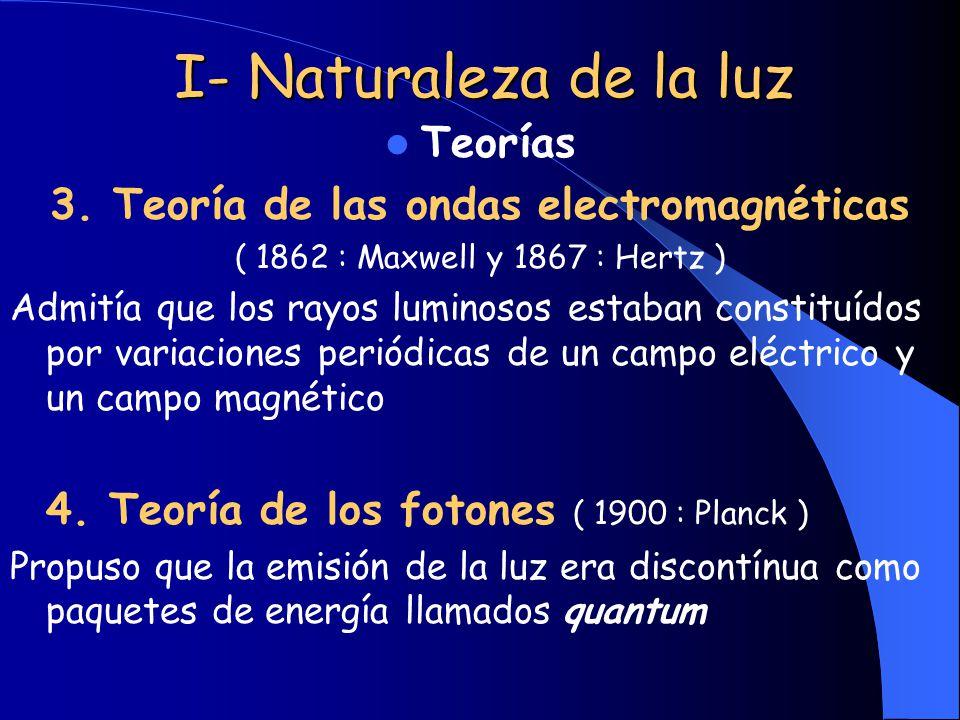 I- Naturaleza de la luz Teorías 3. Teoría de las ondas electromagnéticas ( 1862 : Maxwell y 1867 : Hertz ) Admitía que los rayos luminosos estaban con