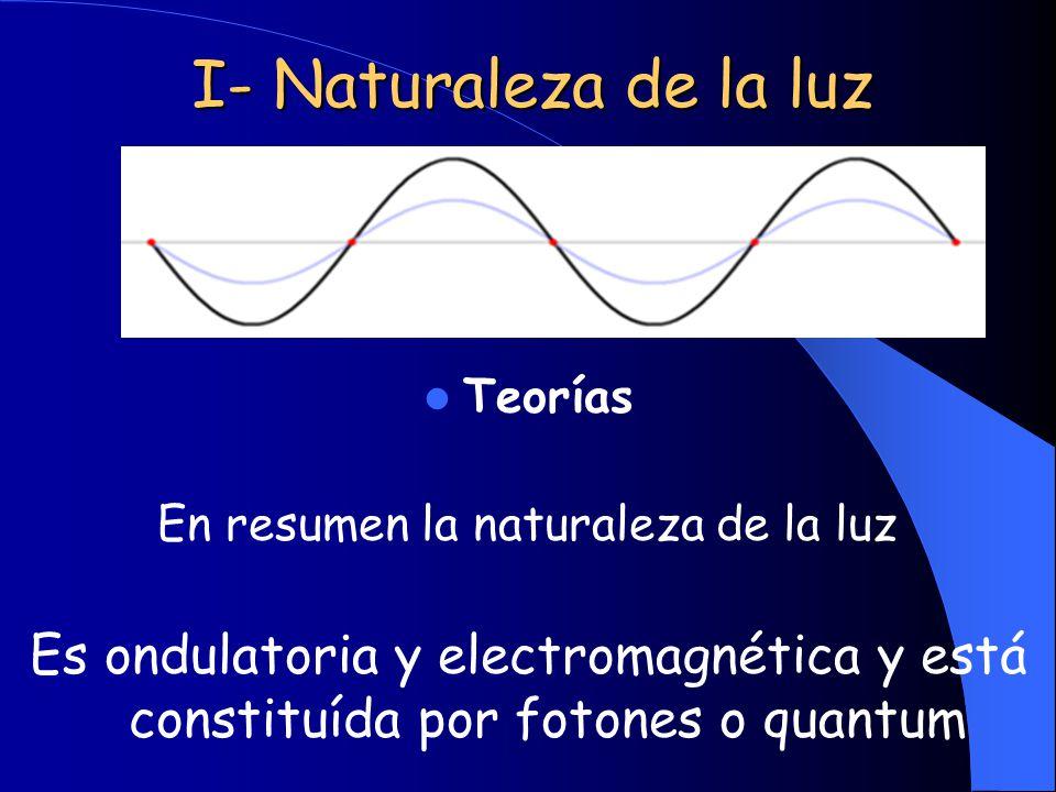 I- Naturaleza de la luz Teorías En resumen la naturaleza de la luz Es ondulatoria y electromagnética y está constituída por fotones o quantum