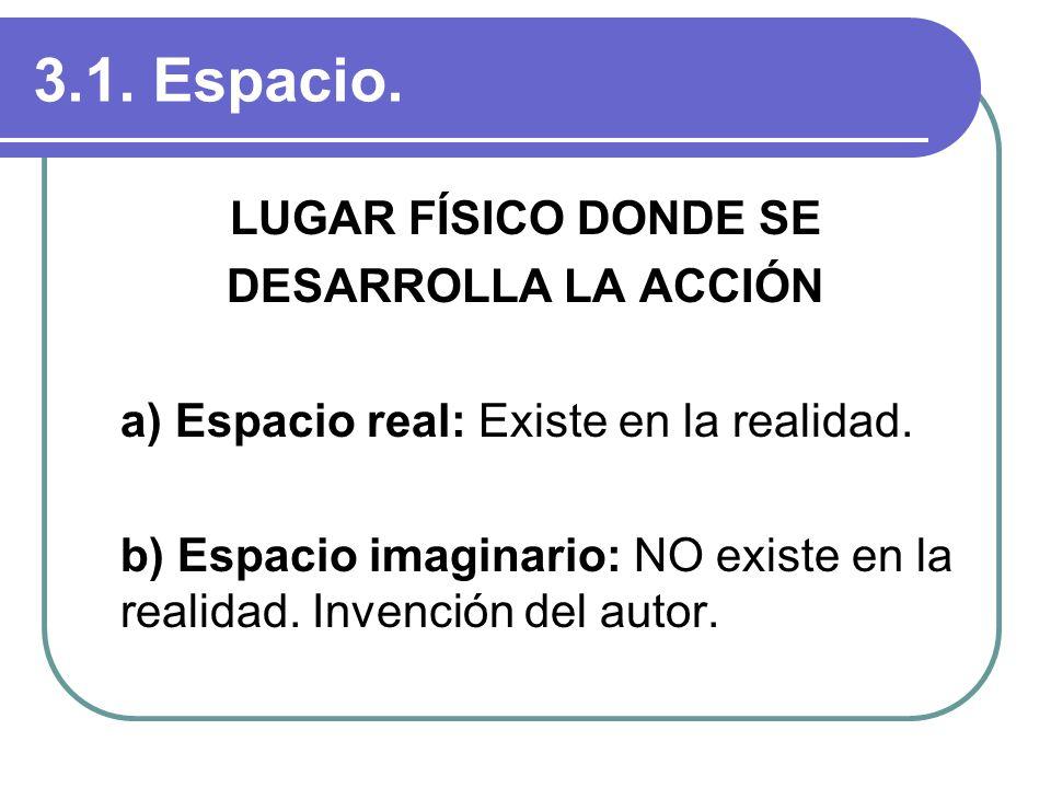 3.1. Espacio. LUGAR FÍSICO DONDE SE DESARROLLA LA ACCIÓN a) Espacio real: Existe en la realidad. b) Espacio imaginario: NO existe en la realidad. Inve