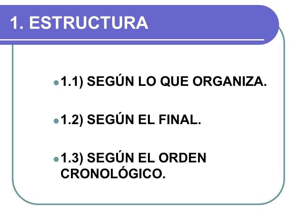 1. ESTRUCTURA 1.1) SEGÚN LO QUE ORGANIZA. 1.2) SEGÚN EL FINAL. 1.3) SEGÚN EL ORDEN CRONOLÓGICO.