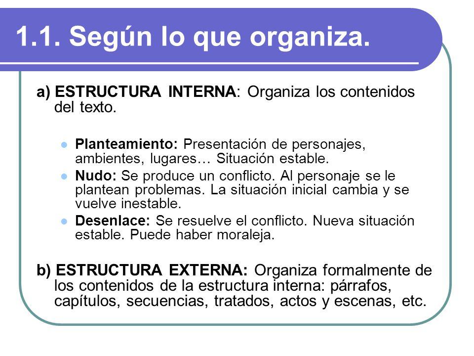 1.1. Según lo que organiza. a) ESTRUCTURA INTERNA: Organiza los contenidos del texto. Planteamiento: Presentación de personajes, ambientes, lugares… S