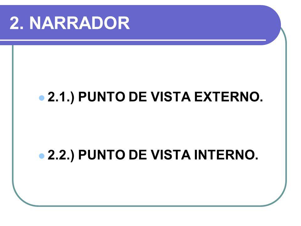 2. NARRADOR 2.1.) PUNTO DE VISTA EXTERNO. 2.2.) PUNTO DE VISTA INTERNO.