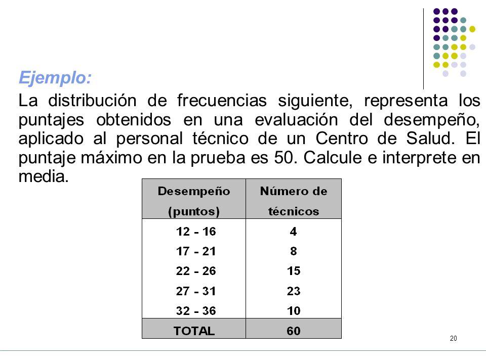 19 e) Cálculo a partir de datos agrupados.
