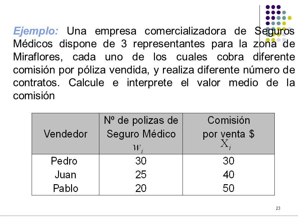 22 Interpretación: Si se elige al azar a un trabajador técnico de este hospital, se espera que tenga un puntaje de 26,25 en su evaluación de desempeño.