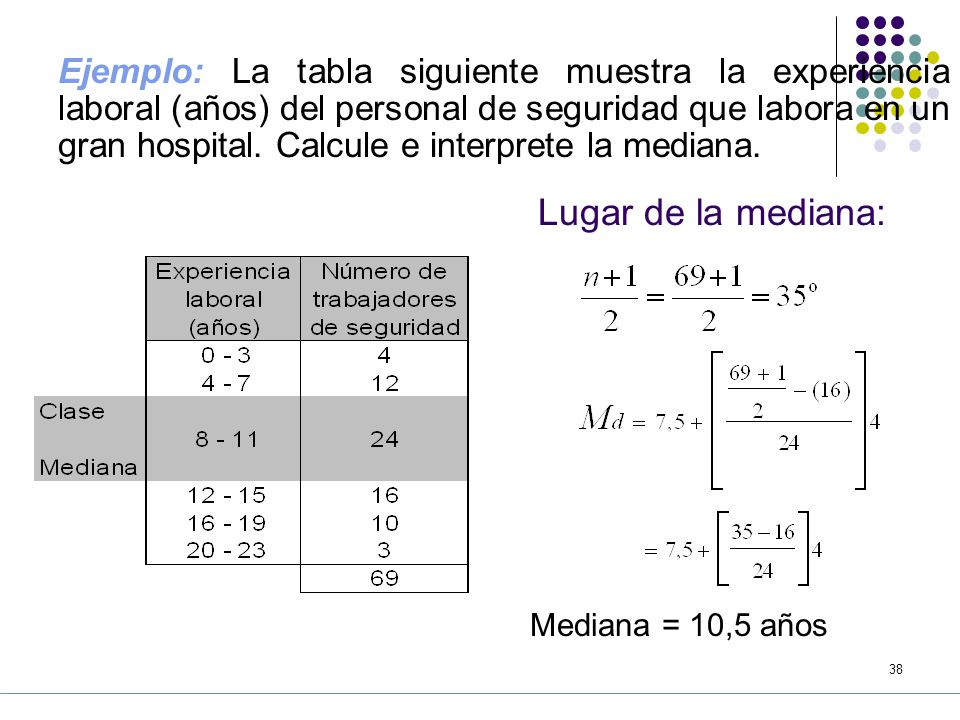 37 d) Cálculo a partir de datos agrupados.
