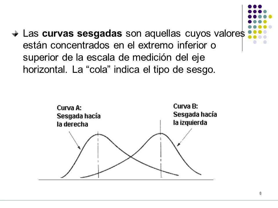 7 (C) Las medidas de la forma de la curva Las curvas que representan a un conjunto de datos, pueden ser analizadas de acuerdo a su: a) Simetríab) Curtósis Las curvas simétricas, tienen una forma tal que con una línea vertical que pase por el punto más alto de la curva, dividirá el área de esta en dos partes iguales.