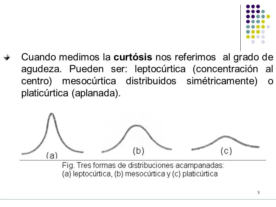 8 Las curvas sesgadas son aquellas cuyos valores están concentrados en el extremo inferior o superior de la escala de medición del eje horizontal.