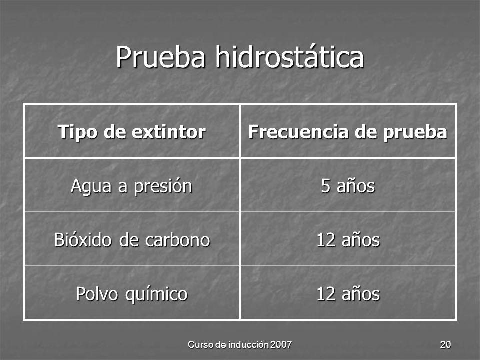 Curso de inducción 200720 Prueba hidrostática Tipo de extintor Frecuencia de prueba Agua a presión 5 años Bióxido de carbono 12 años Polvo químico 12 años