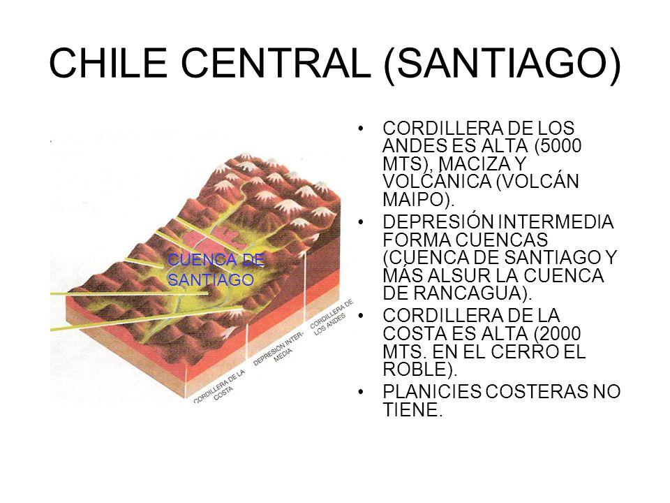 CHILE CENTRAL (SANTIAGO) CORDILLERA DE LOS ANDES ES ALTA (5000 MTS), MACIZA Y VOLCÁNICA (VOLCÁN MAIPO). DEPRESIÓN INTERMEDIA FORMA CUENCAS (CUENCA DE