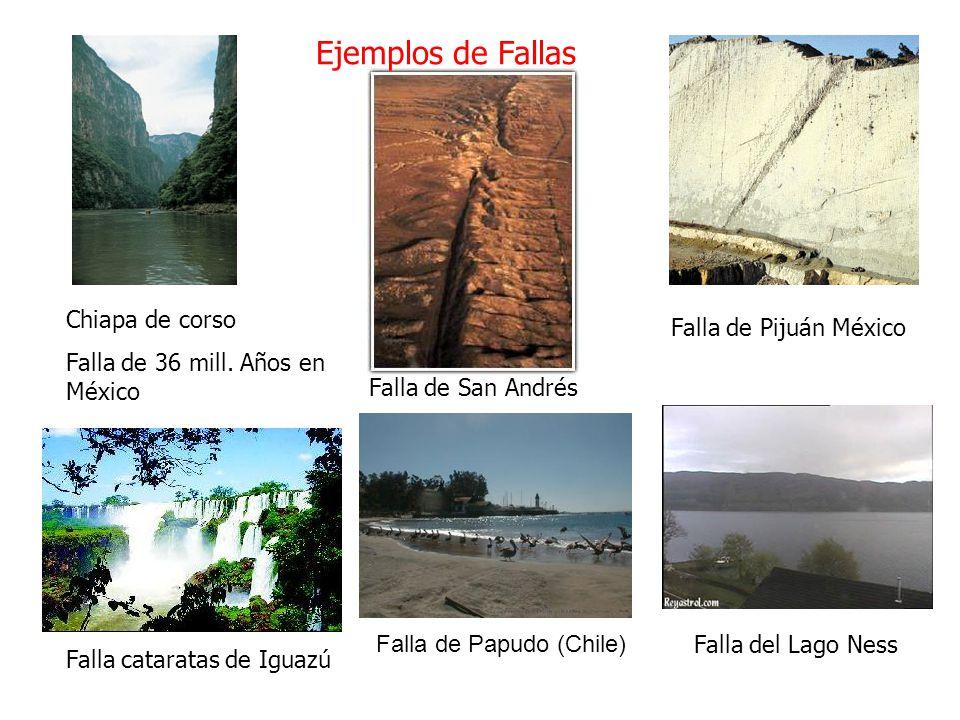 CHILE CENTRAL (SECTOR DE TALCA) CORDILLERA DE LOS ANDES ALCANZA LOS 4000 MTS.