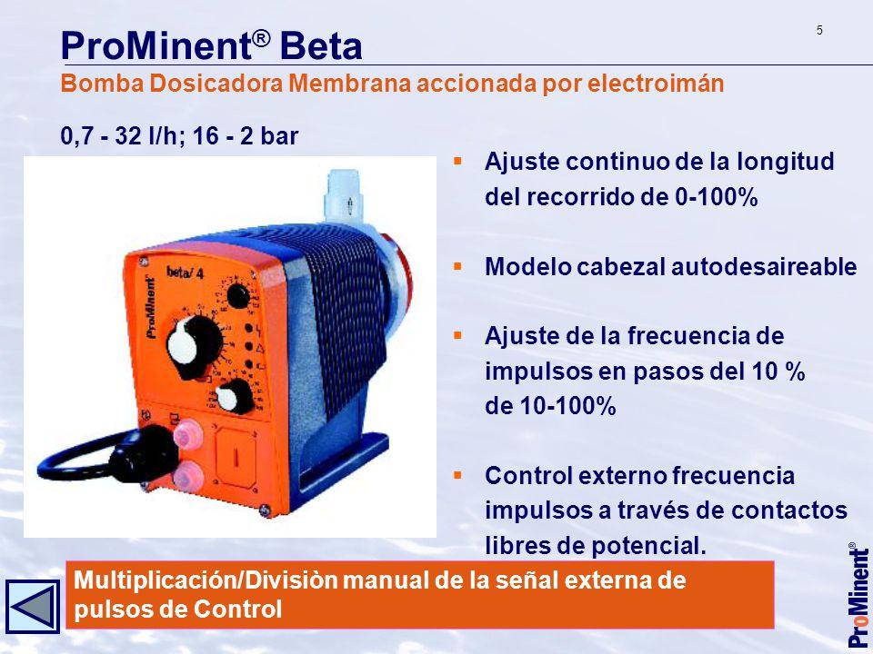 0,7 - 32 l/h; 16 - 2 bar Ajuste continuo de la longitud del recorrido de 0-100% Modelo cabezal autodesaireable Ajuste de la frecuencia de impulsos en