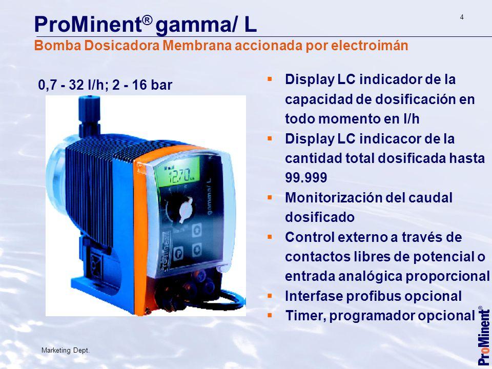 Display LC indicador de la capacidad de dosificación en todo momento en l/h Display LC indicacor de la cantidad total dosificada hasta 99.999 Monitori