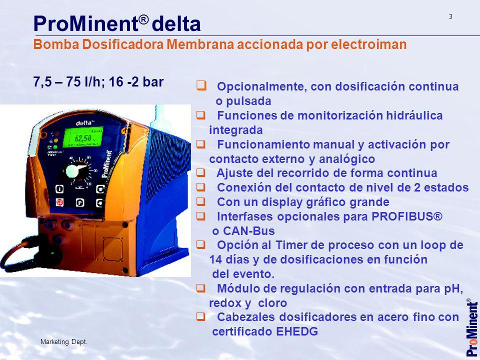 7,5 – 75 l/h; 16 -2 bar Opcionalmente, con dosificación continua o pulsada Funciones de monitorización hidráulica integrada Funcionamiento manual y ac