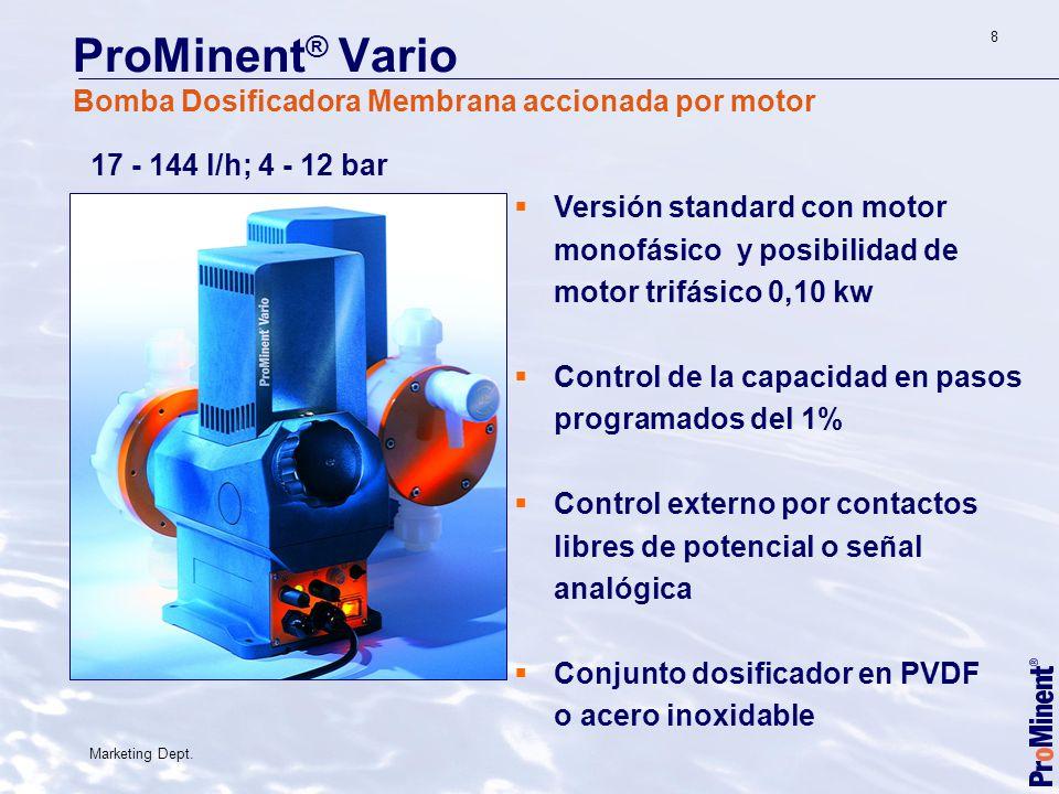 Carcasa combinada metálica / plástica 2 mat.conj.dosificador PVDF, SS Control externo por contactos libres de potencial y señal analógica a través de un microprocesador incorporado Válvula de seguridad y desaireación integrada Sistema doble membrana con detector de rotura Conexión Profibus DP Sigma1/2/3 con display y indicación de la capacidad en l/h ProMinent ® Sigma 1/ 2/ 3 Bomba Dosificadora accionada por motor Sigma/ 1: 17 - 120 l/h Sigma/ 2: 50 – 350 l/h Sigma/ 3: 145 – 1.030 l/h a 50 Hz 12 bar – 4 bar Marketing Dept.