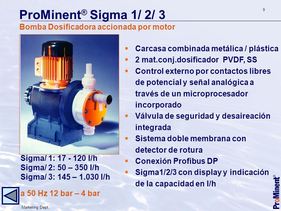 Carcasa combinada metálica / plástica 2 mat.conj.dosificador PVDF, SS Control externo por contactos libres de potencial y señal analógica a través de