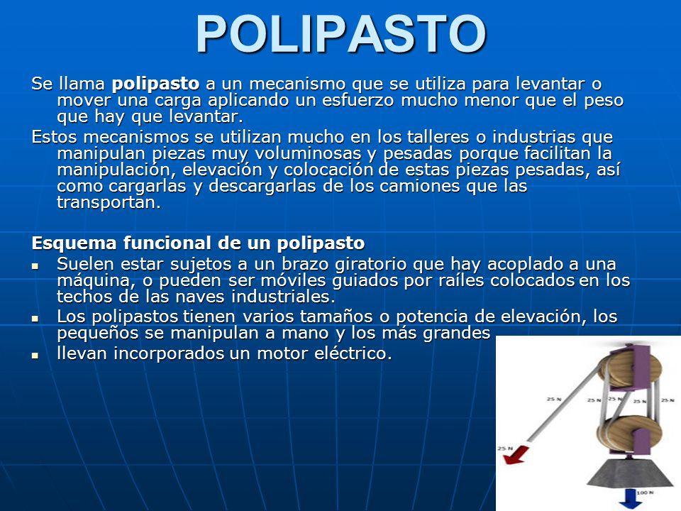 POLIPASTO Se llama polipasto a un mecanismo que se utiliza para levantar o mover una carga aplicando un esfuerzo mucho menor que el peso que hay que levantar.