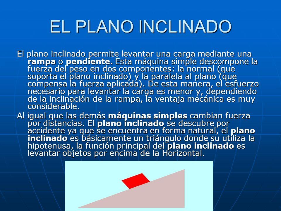 EL PLANO INCLINADO El plano inclinado permite levantar una carga mediante una rampa o pendiente.
