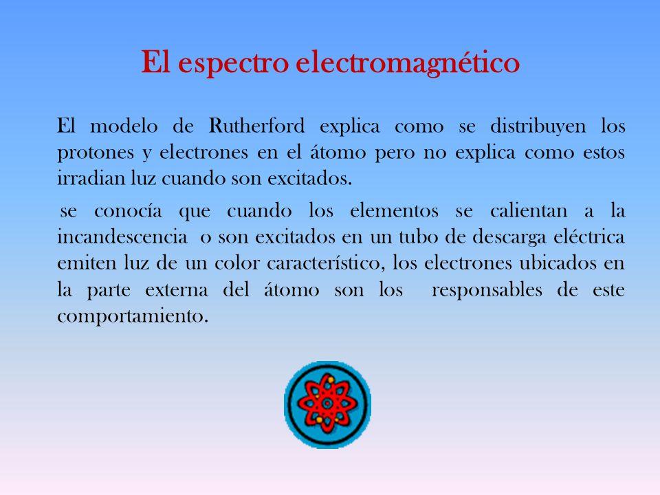 El espectro electromagnético El modelo de Rutherford explica como se distribuyen los protones y electrones en el átomo pero no explica como estos irradian luz cuando son excitados.