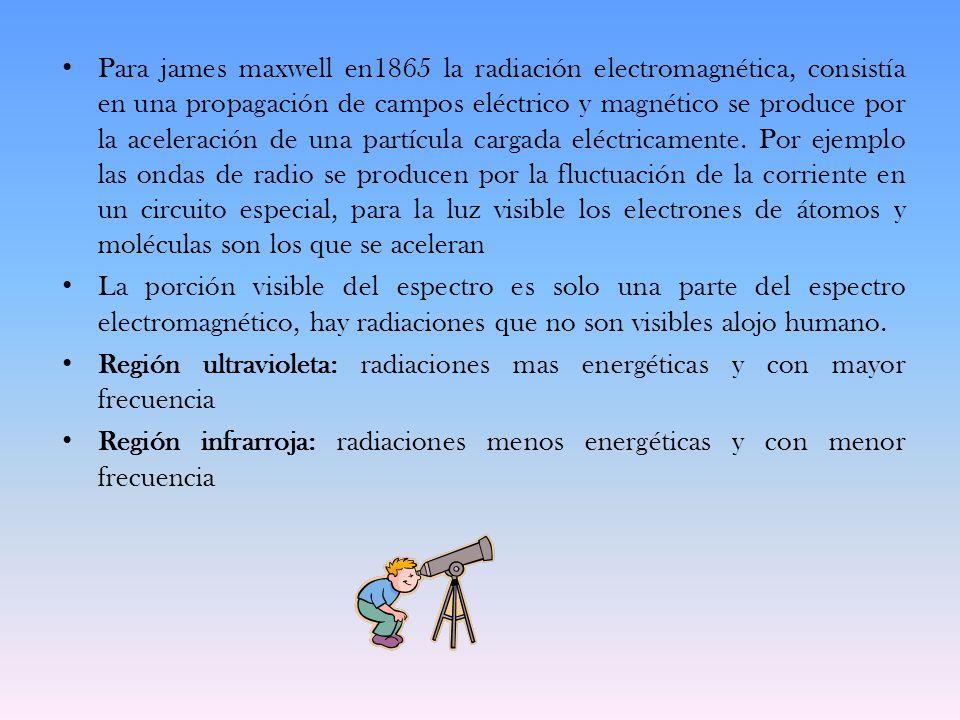 Para james maxwell en1865 la radiación electromagnética, consistía en una propagación de campos eléctrico y magnético se produce por la aceleración de una partícula cargada eléctricamente.