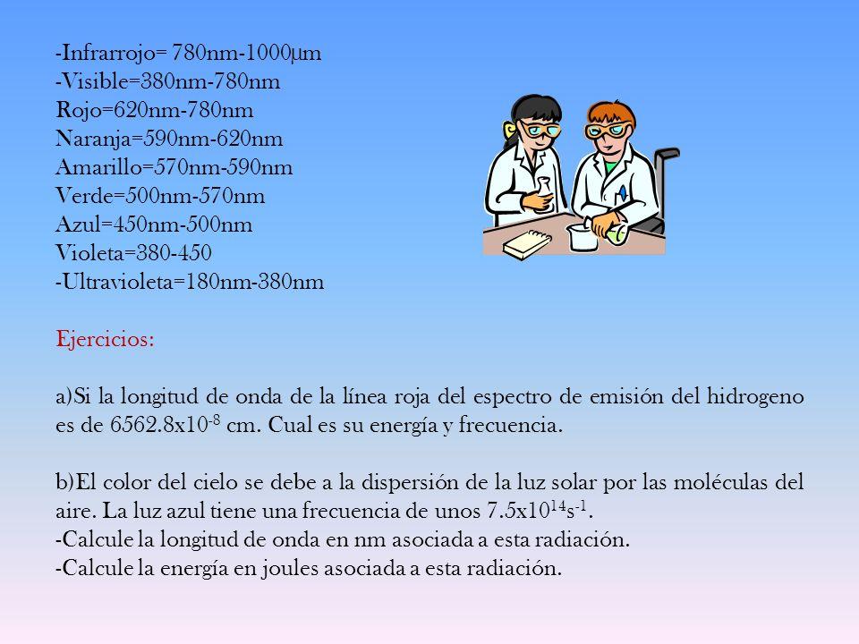 -Infrarrojo= 780nm-1000µm -Visible=380nm-780nm Rojo=620nm-780nm Naranja=590nm-620nm Amarillo=570nm-590nm Verde=500nm-570nm Azul=450nm-500nm Violeta=38