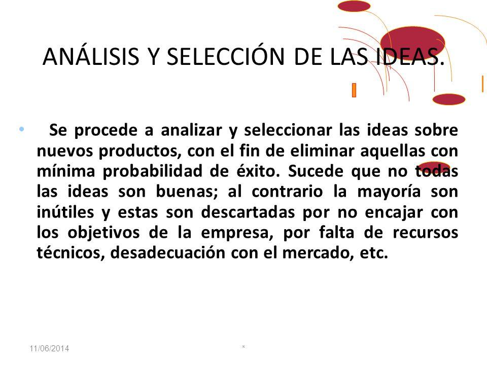 DESARROLLO CREATIVO DE LAS IDEAS. La generación de las ideas en la búsqueda de nuevos productos, puede venir de muchas fuentes internas y externas en