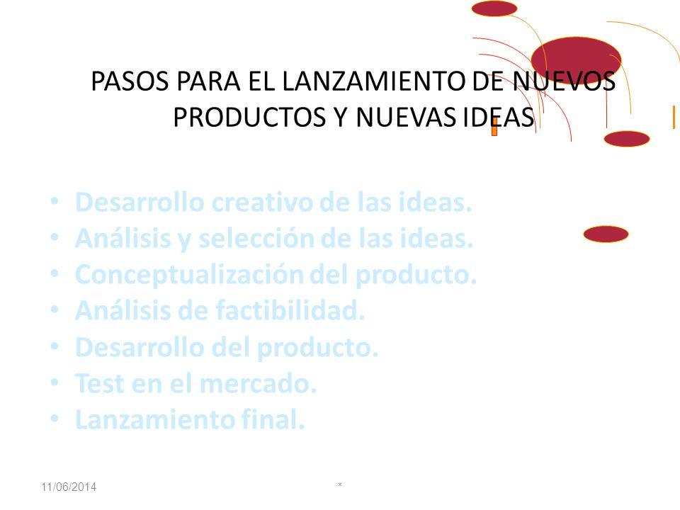 PASOS PARA EL LANZAMIENTO DE NUEVOS PRODUCTOS Y NUEVAS IDEAS Desarrollo creativo de las ideas.
