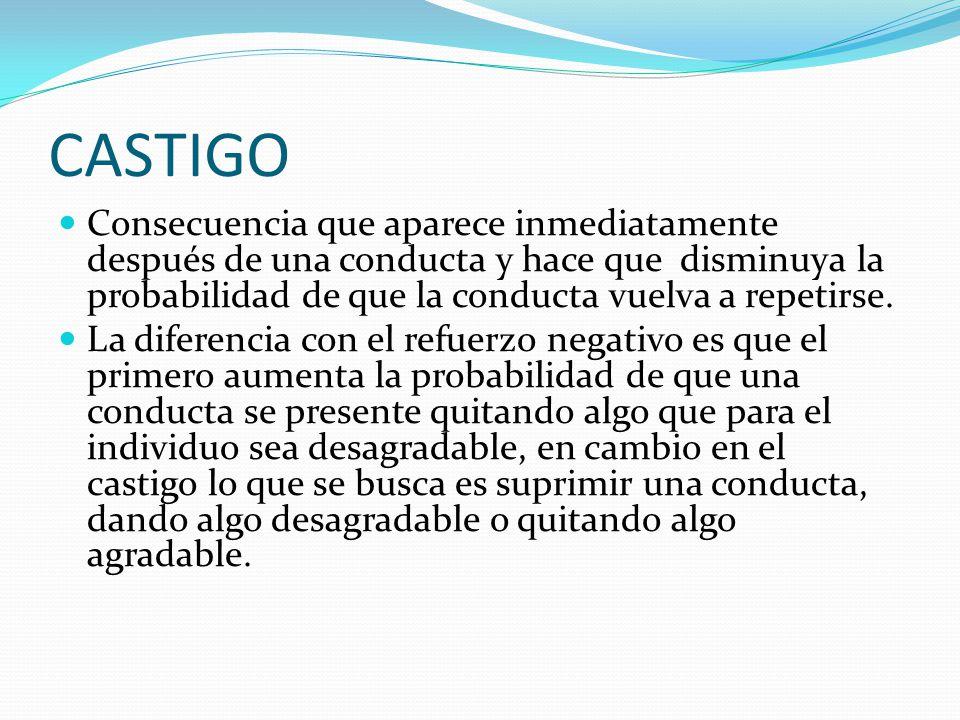 CASTIGO Consecuencia que aparece inmediatamente después de una conducta y hace que disminuya la probabilidad de que la conducta vuelva a repetirse. La