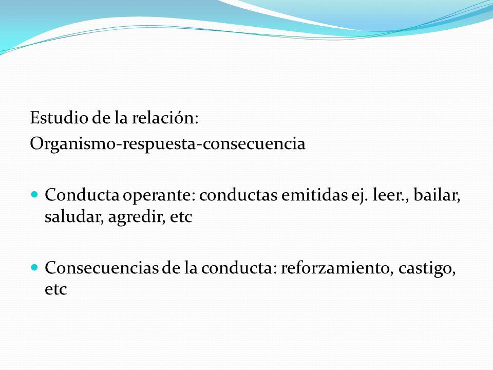 Estudio de la relación: Organismo-respuesta-consecuencia Conducta operante: conductas emitidas ej. leer., bailar, saludar, agredir, etc Consecuencias