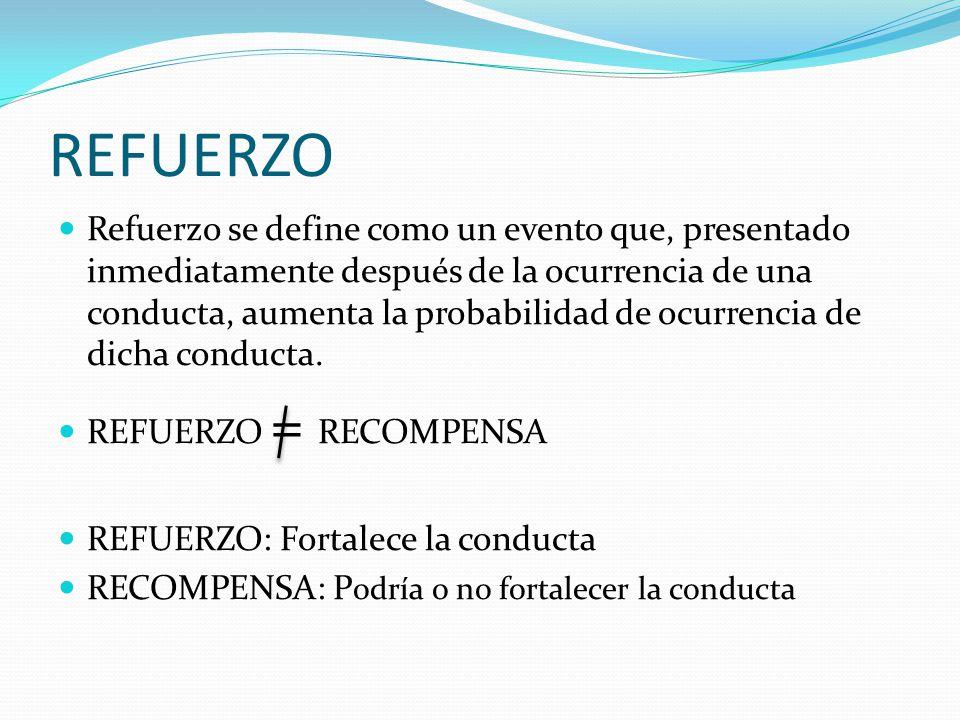 REFUERZO Refuerzo se define como un evento que, presentado inmediatamente después de la ocurrencia de una conducta, aumenta la probabilidad de ocurren