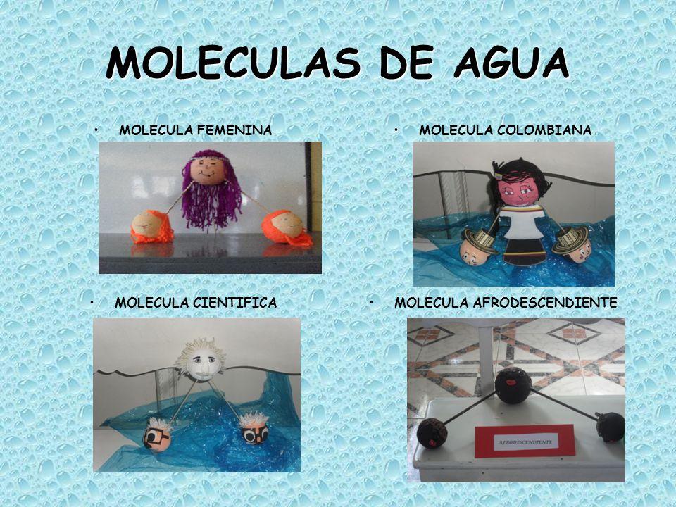 MOLECULAS DE AGUA MOLECULA FEMENINAMOLECULA COLOMBIANA MOLECULA CIENTIFICAMOLECULA AFRODESCENDIENTE