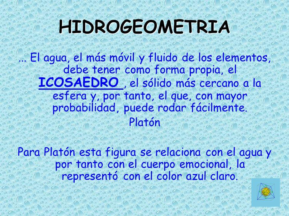 HIDROGEOMETRIA... El agua, el más móvil y fluido de los elementos, debe tener como forma propia, el ICOSAEDRO, el sólido más cercano a la esfera y, po