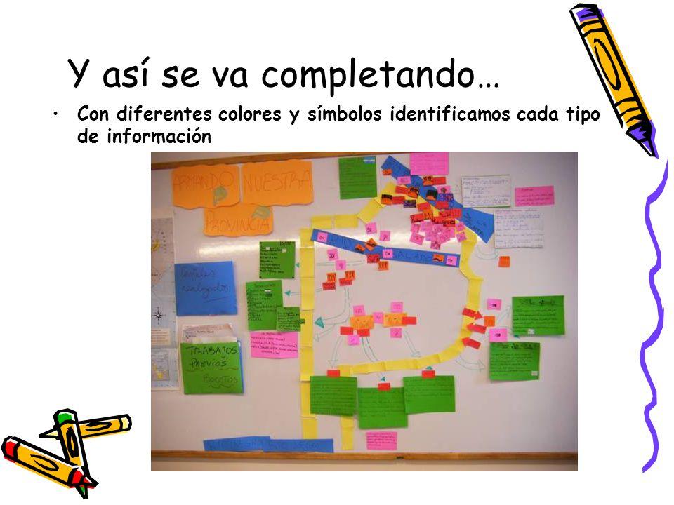 Y así se va completando… Con diferentes colores y símbolos identificamos cada tipo de información
