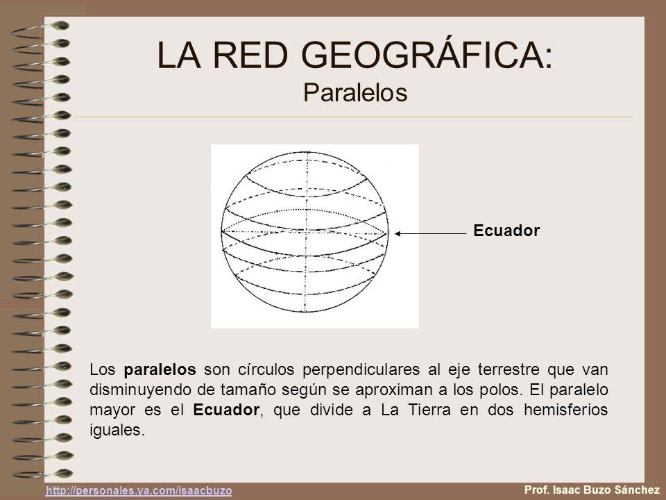 LA RED GEOGRÁFICA: Paralelos Los paralelos son círculos perpendiculares al eje terrestre que van disminuyendo de tamaño según se aproximan a los polos.