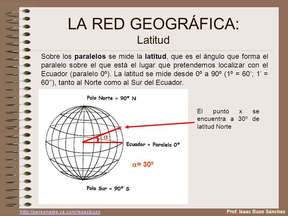 LA RED GEOGRÁFICA: Latitud Sobre los paralelos se mide la latitud, que es el ángulo que forma el paralelo sobre el que está el lugar que pretendemos localizar con el Ecuador (paralelo 0º).