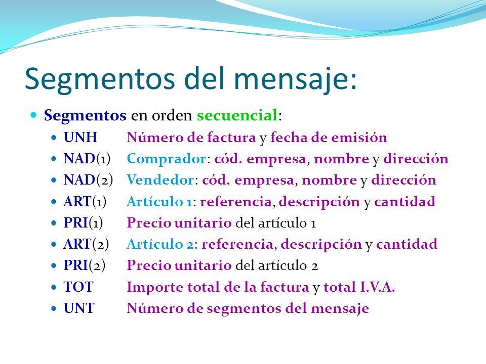 Segmentos del mensaje: Segmentos en orden secuencial: UNHNúmero de factura y fecha de emisión NAD(1)Comprador: cód. empresa, nombre y dirección NAD(2)