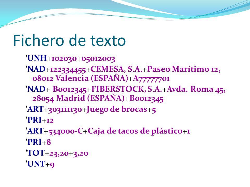 Fichero de texto 'UNH+102030+05012003 'NAD+122334455+CEMESA, S.A.+Paseo Marítimo 12, 08012 Valencia (ESPAÑA)+A77777701 'NAD+ B0012345+FIBERSTOCK, S.A.