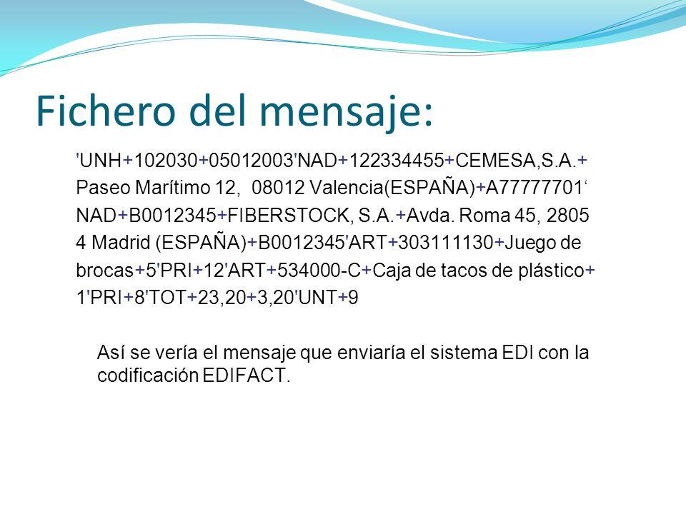 Fichero del mensaje: 'UNH+102030+05012003'NAD+122334455+CEMESA,S.A.+ Paseo Marítimo 12, 08012 Valencia(ESPAÑA)+A77777701 NAD+B0012345+FIBERSTOCK, S.A.