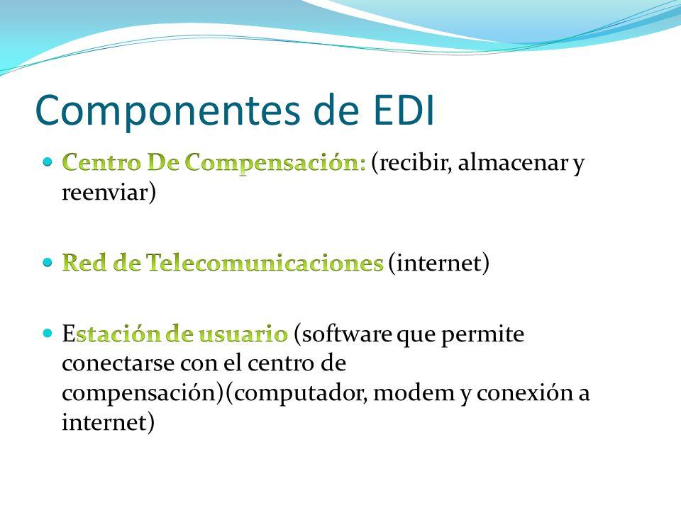 Componentes de EDI