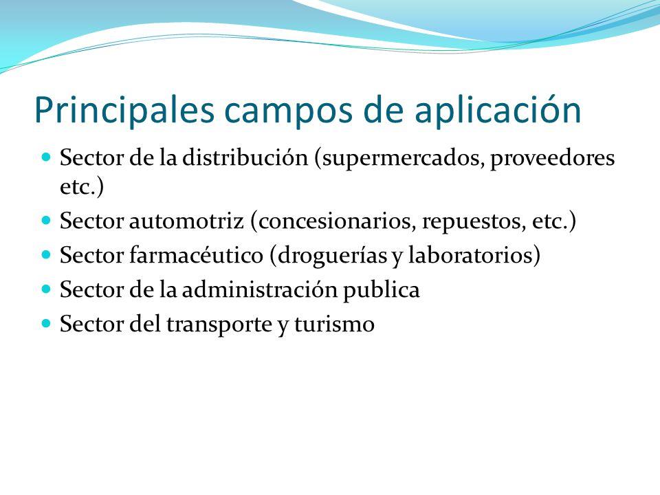 Principales campos de aplicación Sector de la distribución (supermercados, proveedores etc.) Sector automotriz (concesionarios, repuestos, etc.) Secto