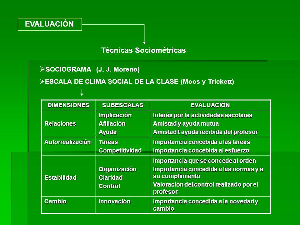 EVALUACIÓN Técnicas Sociométricas SOCIOGRAMA (J. J. Moreno) ESCALA DE CLIMA SOCIAL DE LA CLASE (Moos y Trickett) DIMENSIONESSUBESCALASEVALUACIÓN Relac