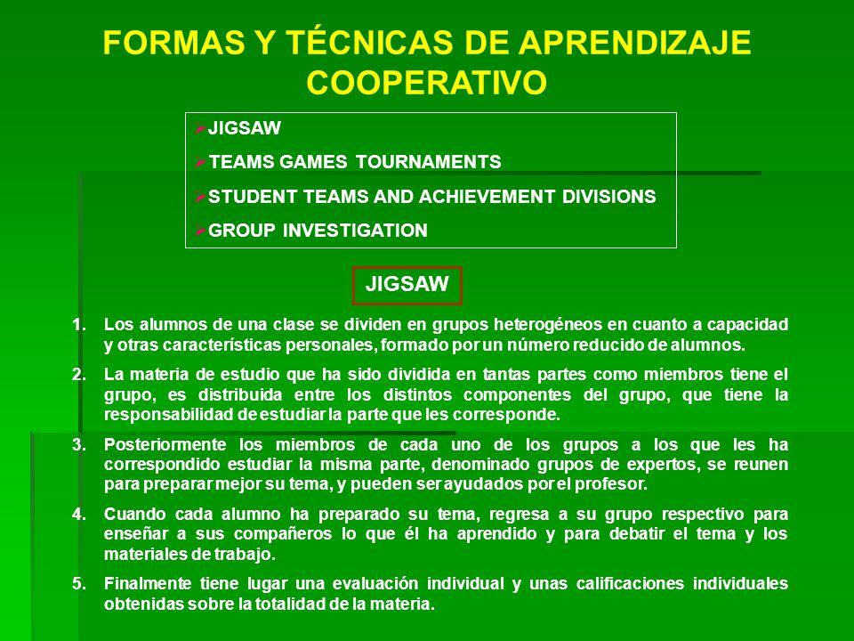 FORMAS Y TÉCNICAS DE APRENDIZAJE COOPERATIVO JIGSAW TEAMS GAMES TOURNAMENTS STUDENT TEAMS AND ACHIEVEMENT DIVISIONS GROUP INVESTIGATION JIGSAW 1.Los a