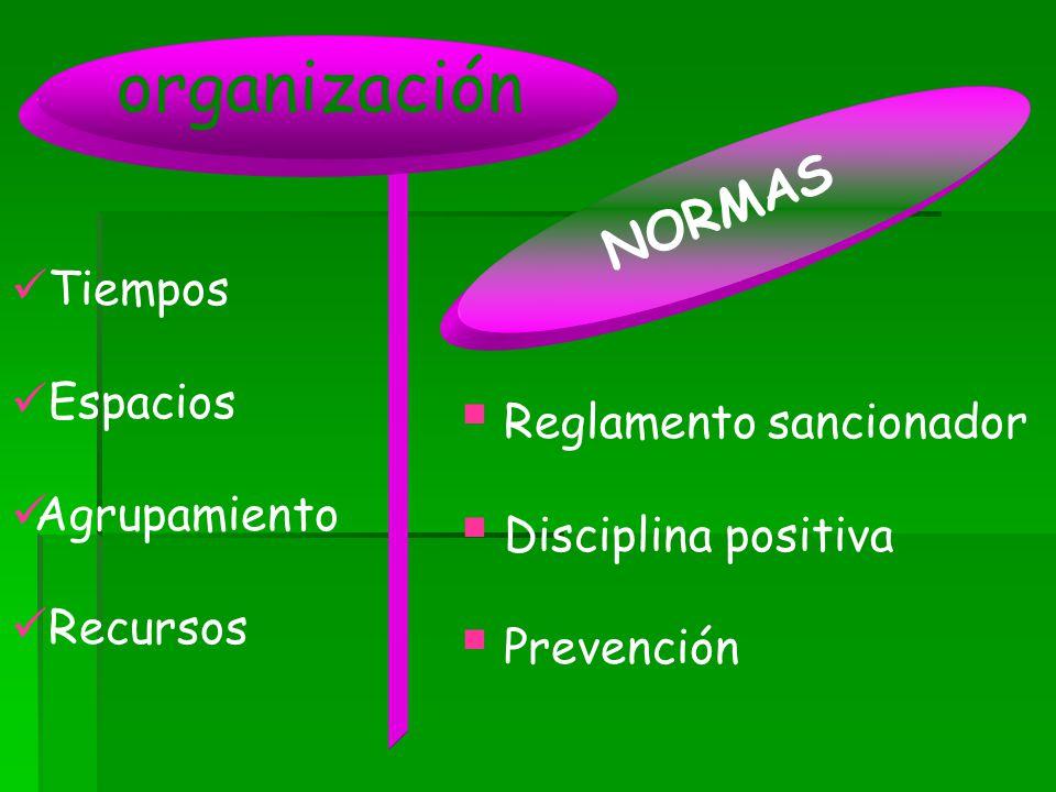 organización Tiempos Espacios Agrupamiento Recursos NORMAS Reglamento sancionador Disciplina positiva Prevención