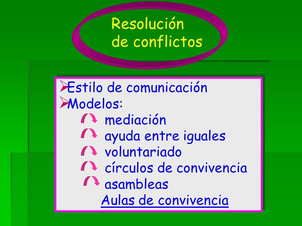 Resolución de conflictos Estilo de comunicación Modelos: mediación ayuda entre iguales voluntariado círculos de convivencia asambleas Aulas de convive