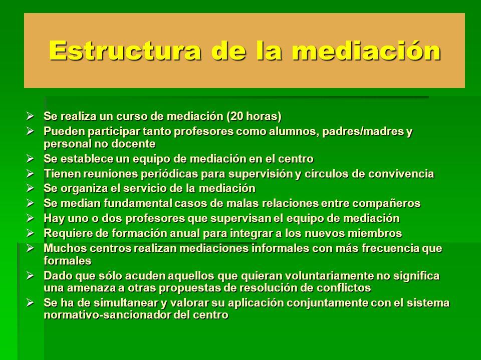 Estructura de la mediación Se realiza un curso de mediación (20 horas) Se realiza un curso de mediación (20 horas) Pueden participar tanto profesores