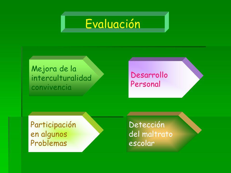 Evaluación Mejora de la interculturalidad convivencia Desarrollo Personal Participación en algunos Problemas Detección del maltrato escolar