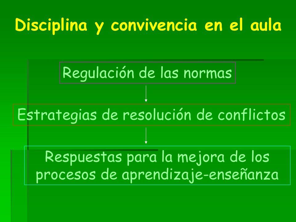 Disciplina y convivencia en el aula Regulación de las normas Estrategias de resolución de conflictos Respuestas para la mejora de los procesos de apre